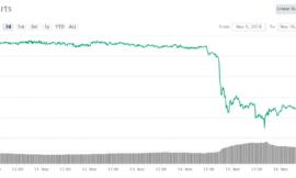 L'etf Bitcoin N'est Pas Nécessaire – Brian Kelly