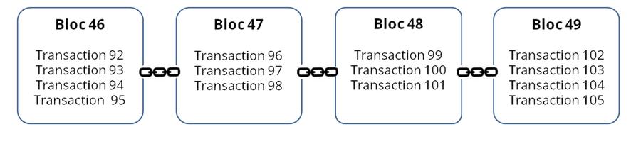 Les Banques Coréennes Déploient Des Services Intégrant La Technologie Des Chaînes De Distribution